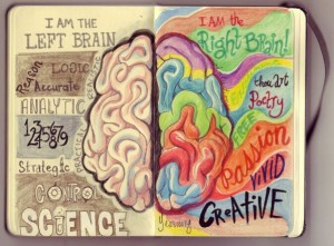 left-right-brain-2b-598x441